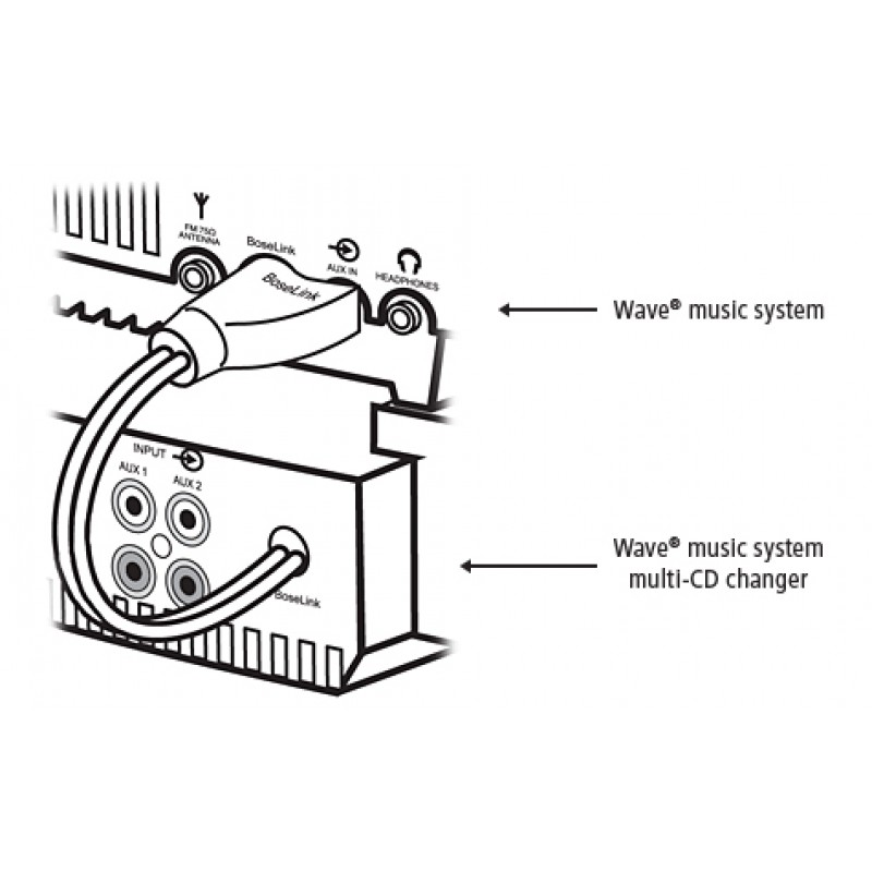 Bose Music System II 5-CD changer