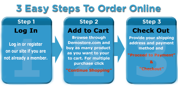 Process of ordering at online!